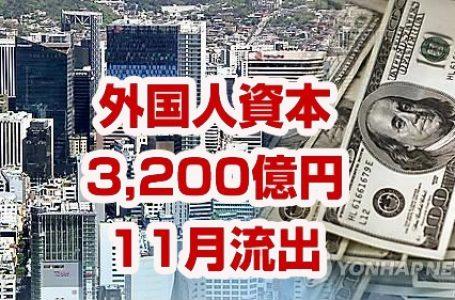 韓国から3,200億円超の資金が流出! 外国人投資家が一斉に逃げ出す! 韓国マスコミが日本のせいと愛国心を発揮!