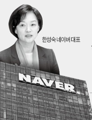 NAVERの韓聖淑代表